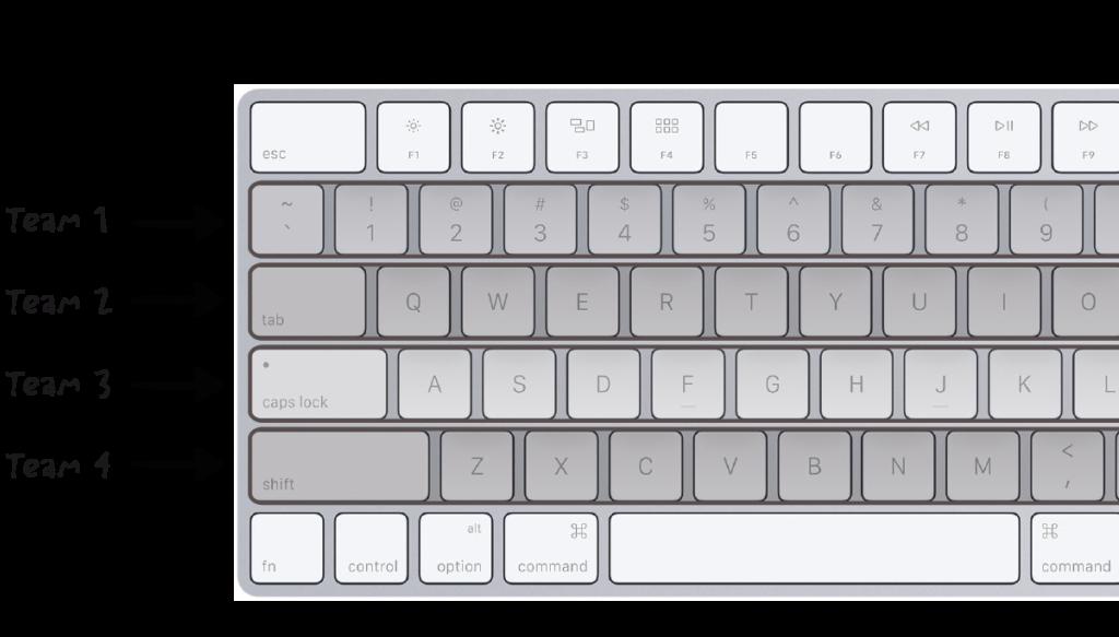 tastatur-1024x583